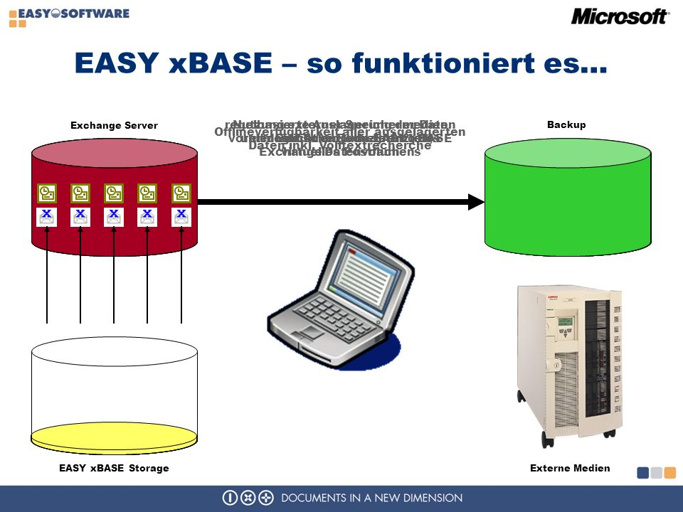 EASY xBASE – so funktioniert es…