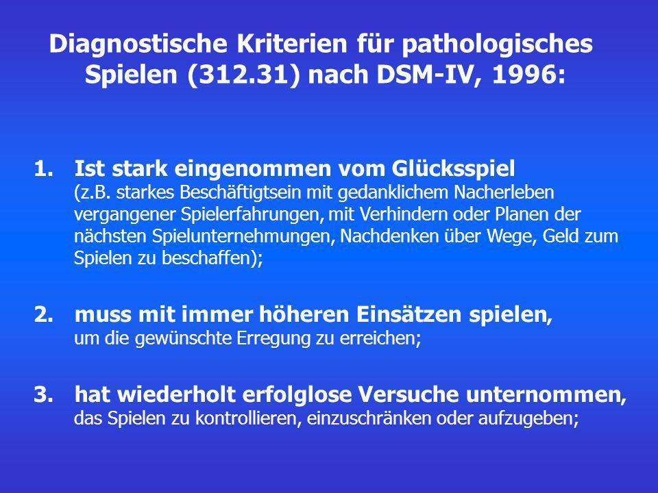 Diagnostische Kriterien für pathologisches