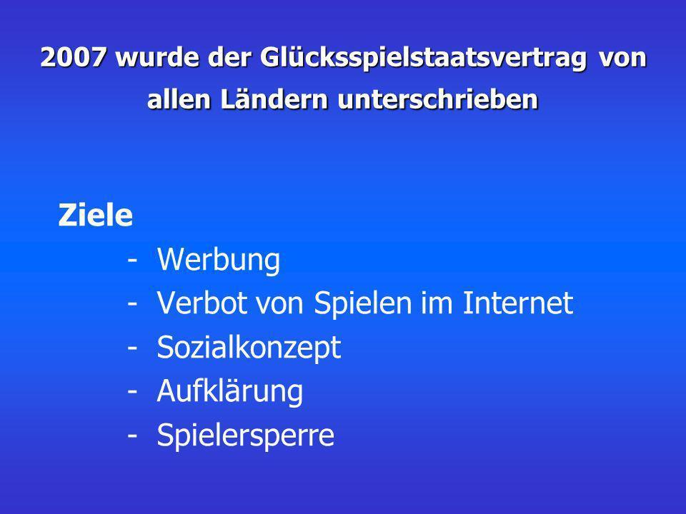 - Verbot von Spielen im Internet - Sozialkonzept - Aufklärung