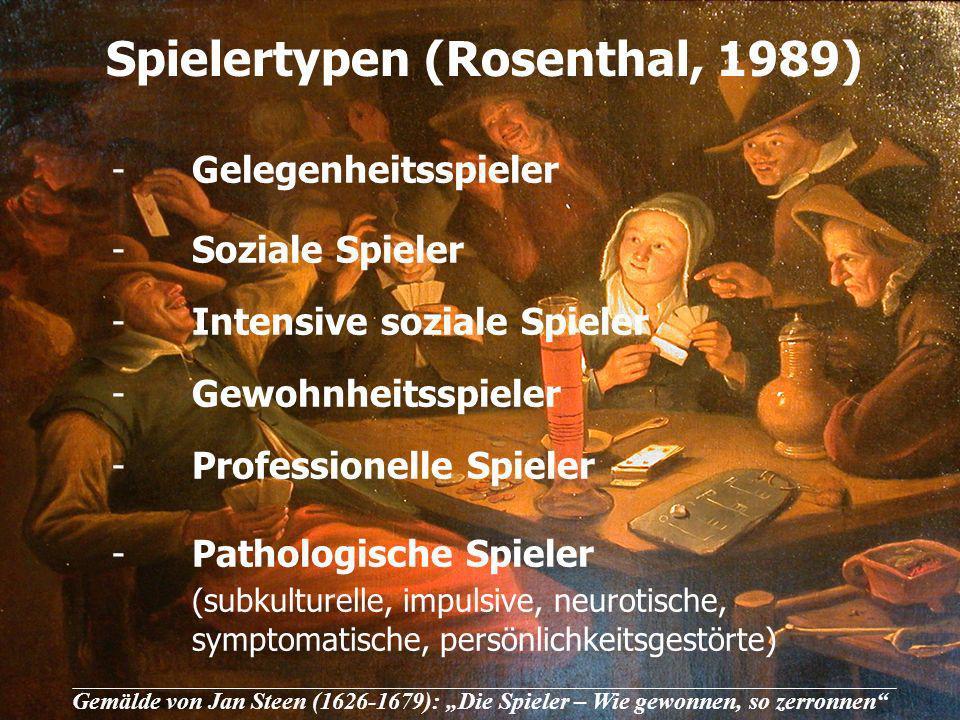 Spielertypen (Rosenthal, 1989)