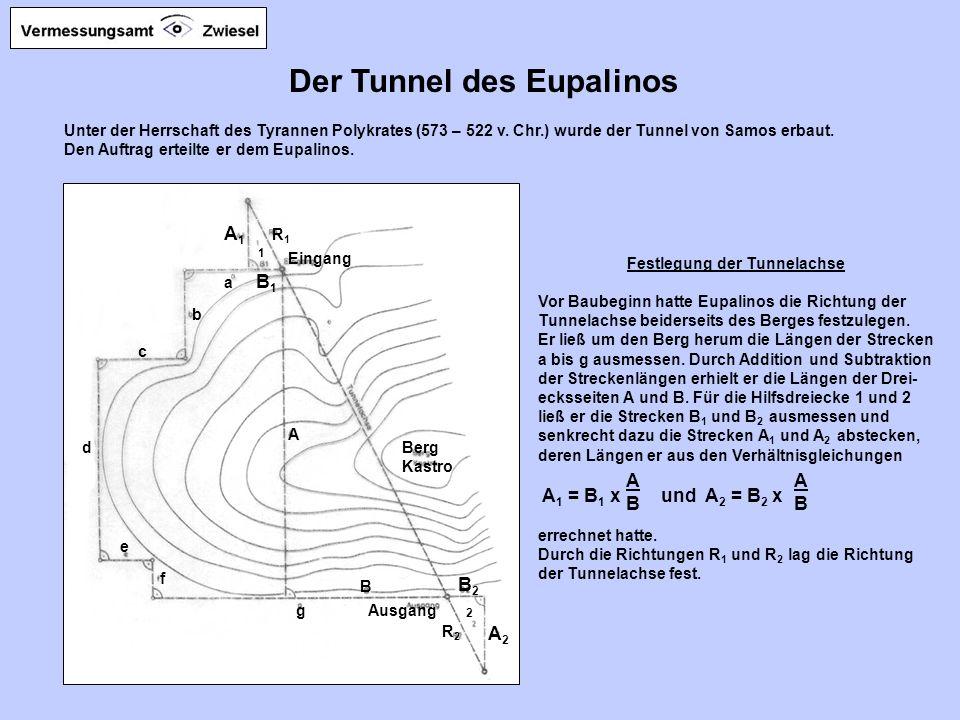 Der Tunnel des Eupalinos Festlegung der Tunnelachse