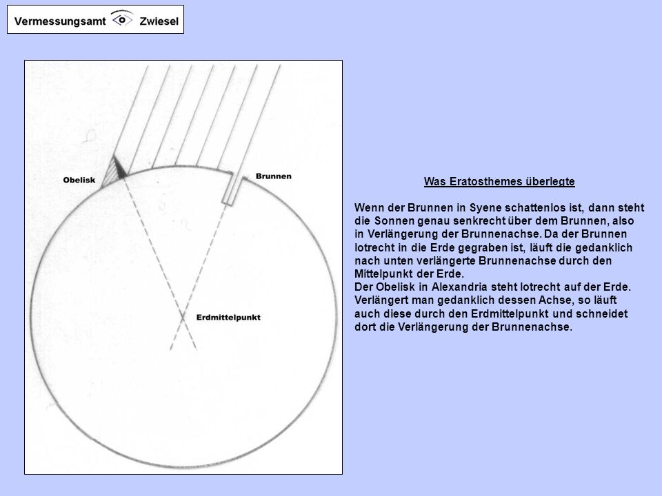 Was Eratosthemes überlegte