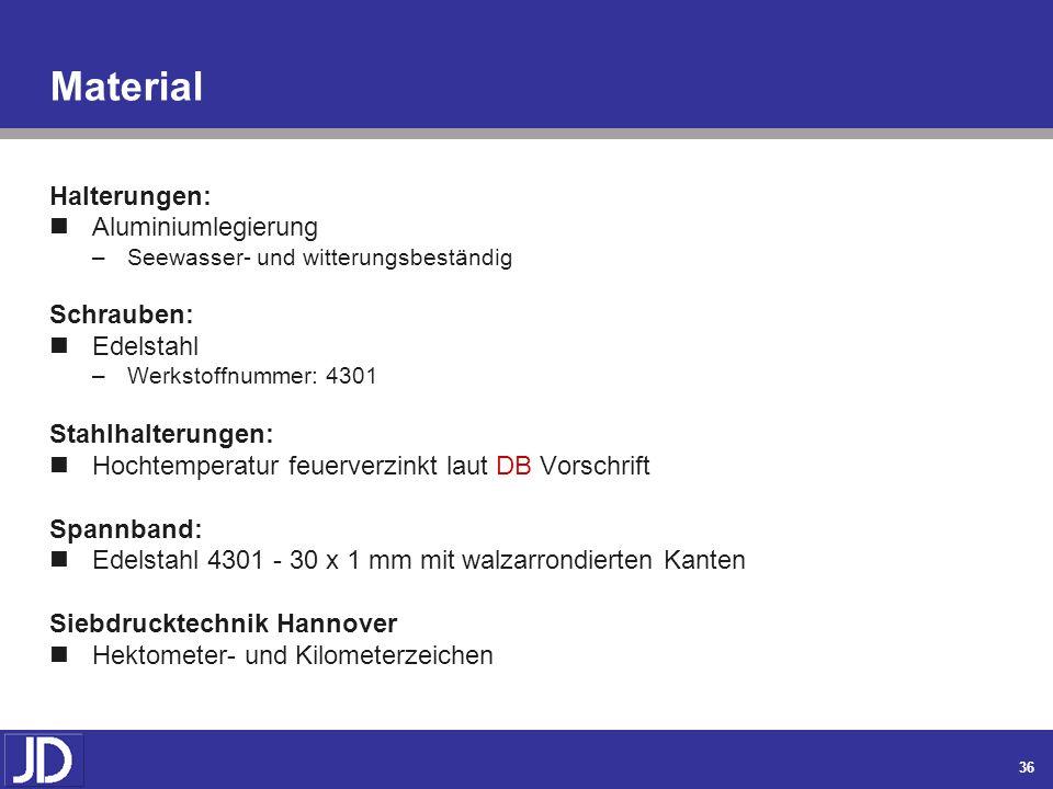 Material Halterungen: Aluminiumlegierung Schrauben: Edelstahl
