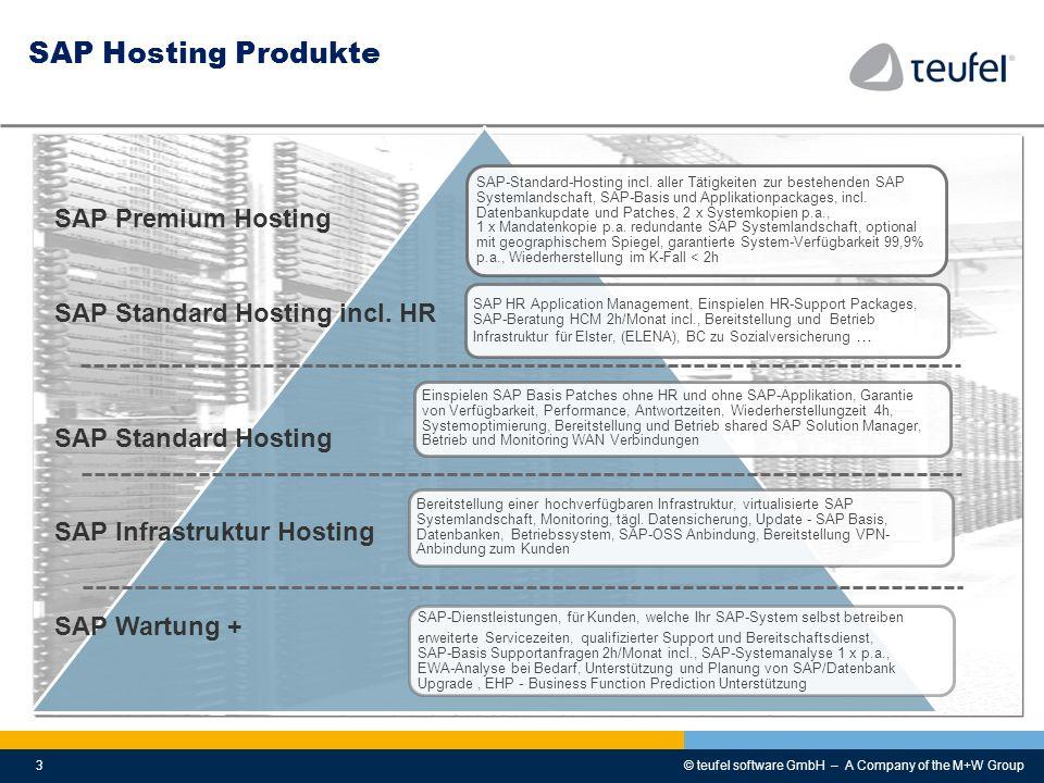 SAP Hosting Produkte SAP Premium Hosting SAP Standard Hosting incl. HR