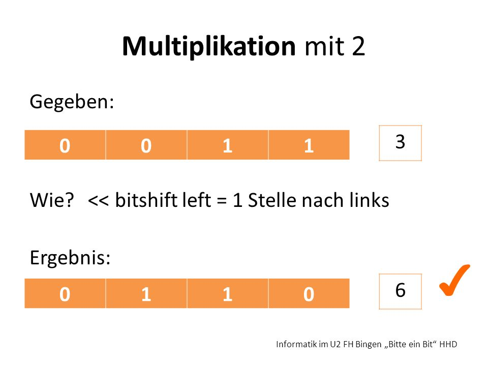 Multiplikation mit 2 Gegeben: Wie << bitshift left = 1 Stelle nach links Ergebnis: 3. 1. ✔ 6.