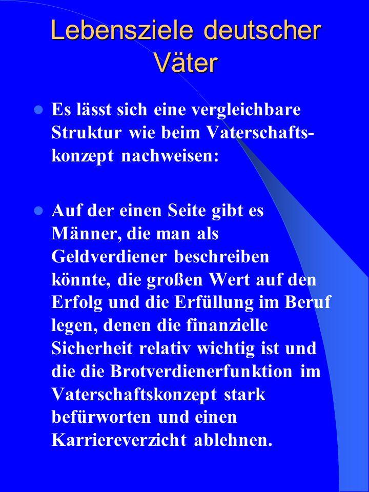 Lebensziele deutscher Väter