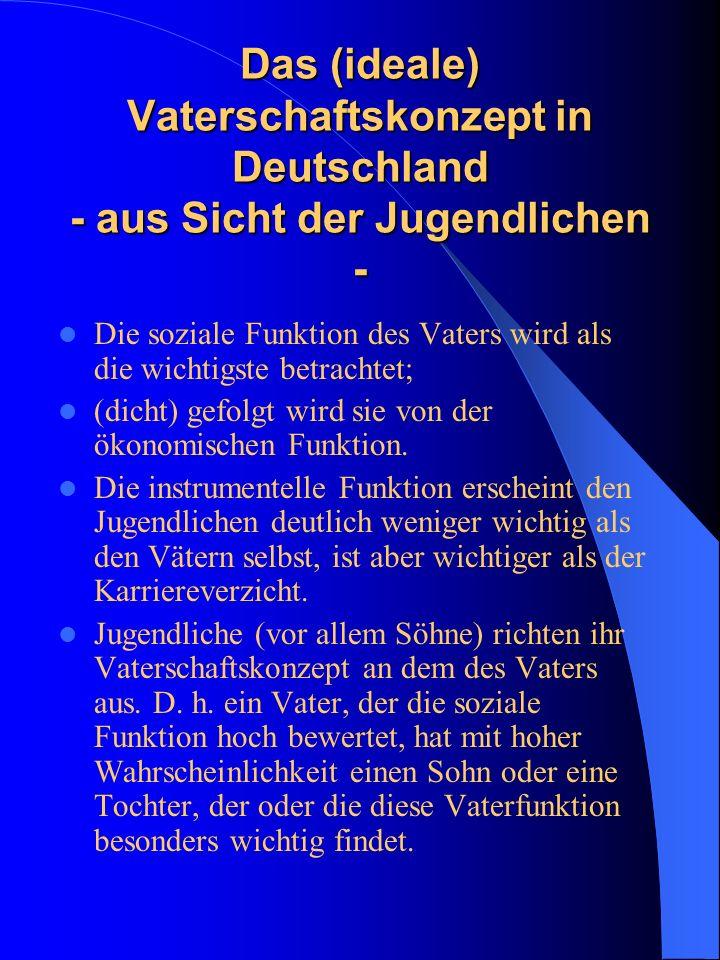 Das (ideale) Vaterschaftskonzept in Deutschland - aus Sicht der Jugendlichen -