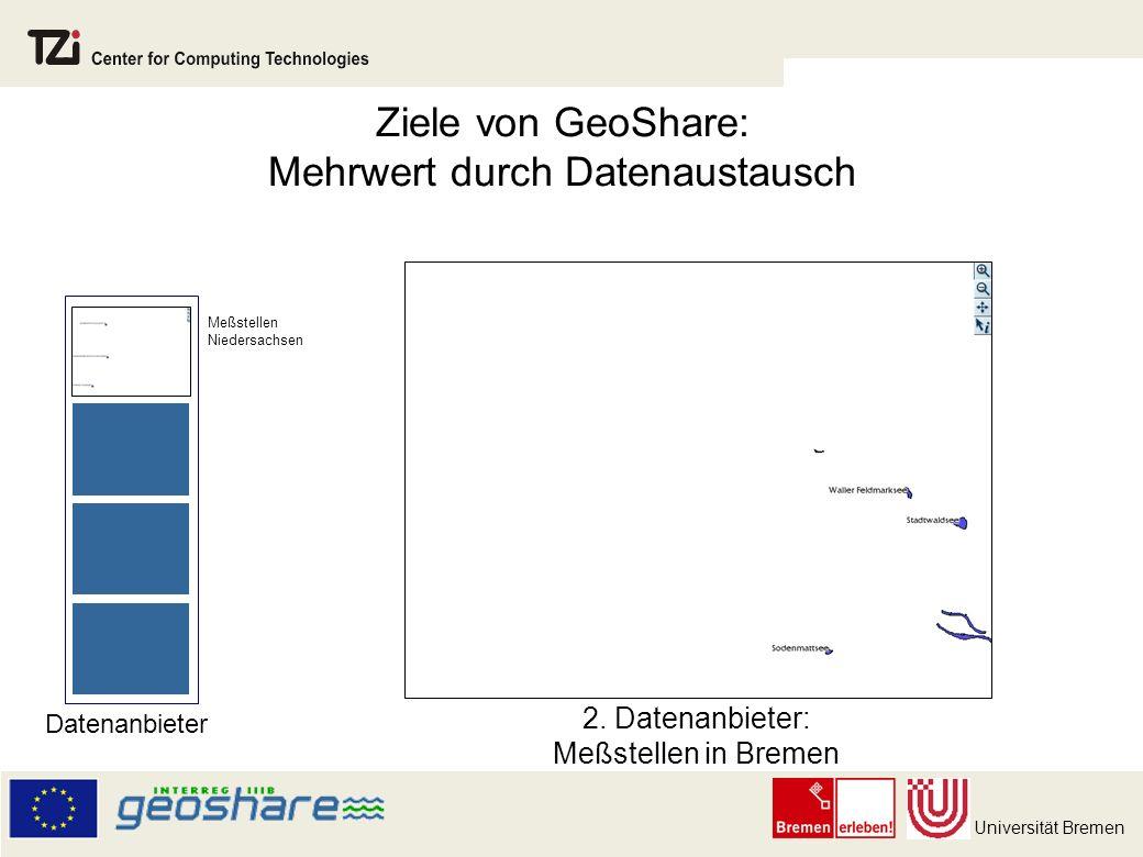 Ziele von GeoShare: Mehrwert durch Datenaustausch