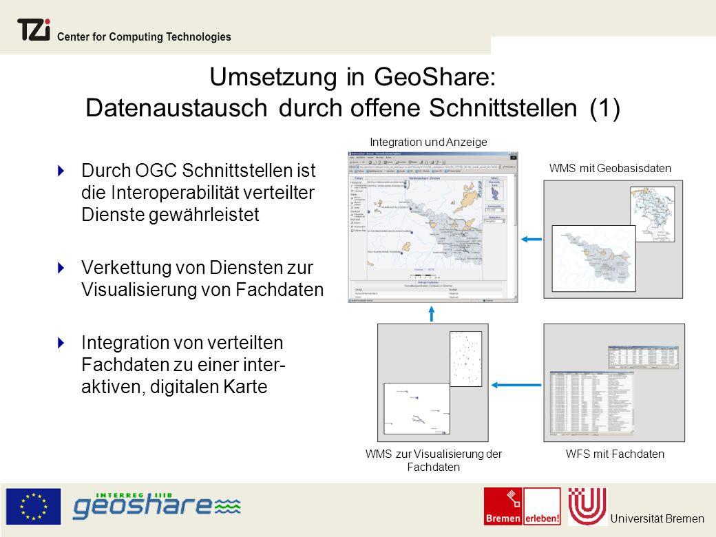 Umsetzung in GeoShare: Datenaustausch durch offene Schnittstellen (1)