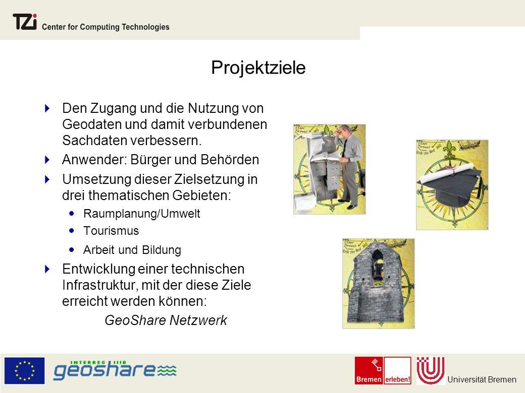 Projektziele Den Zugang und die Nutzung von Geodaten und damit verbundenen Sachdaten verbessern. Anwender: Bürger und Behörden.