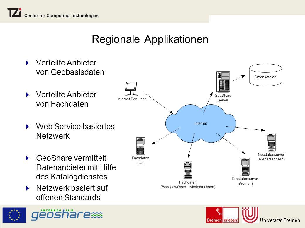 Regionale Applikationen