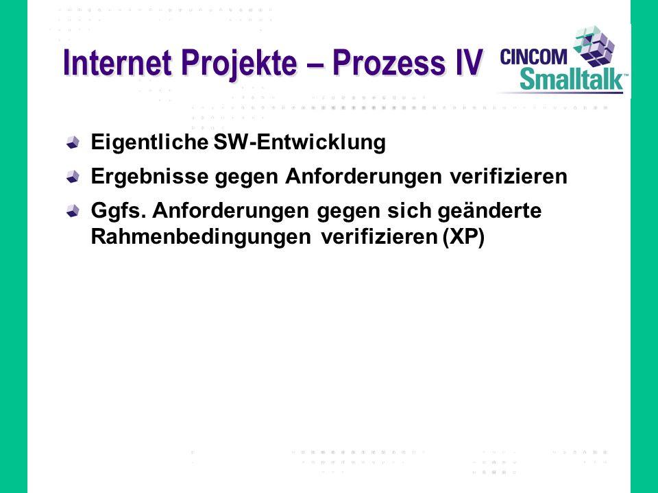 Internet Projekte – Prozess IV