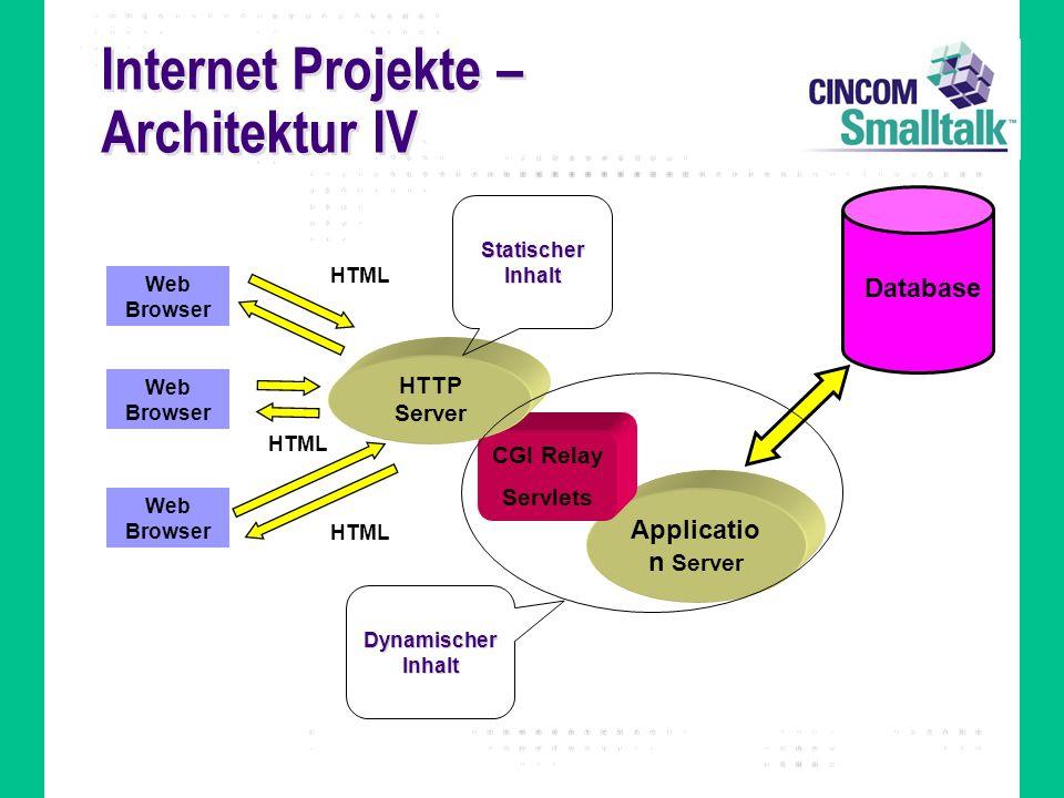 Internet Projekte – Architektur IV
