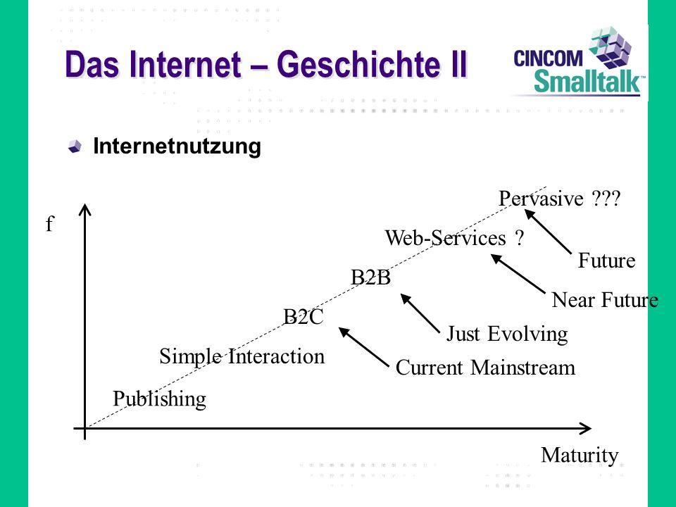 Das Internet – Geschichte II