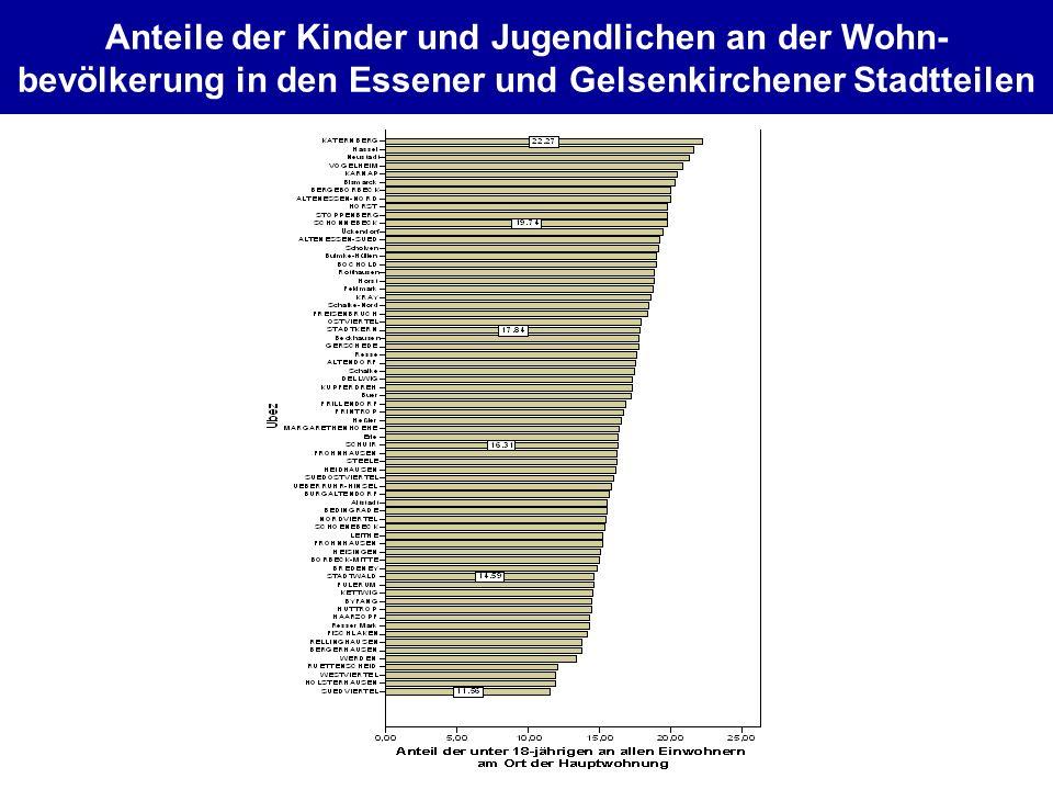 Anteile der Kinder und Jugendlichen an der Wohn-bevölkerung in den Essener und Gelsenkirchener Stadtteilen