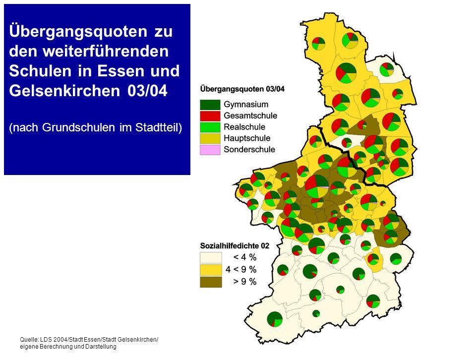 Übergangsquoten zu den weiterführenden Schulen in Essen und Gelsenkirchen 03/04