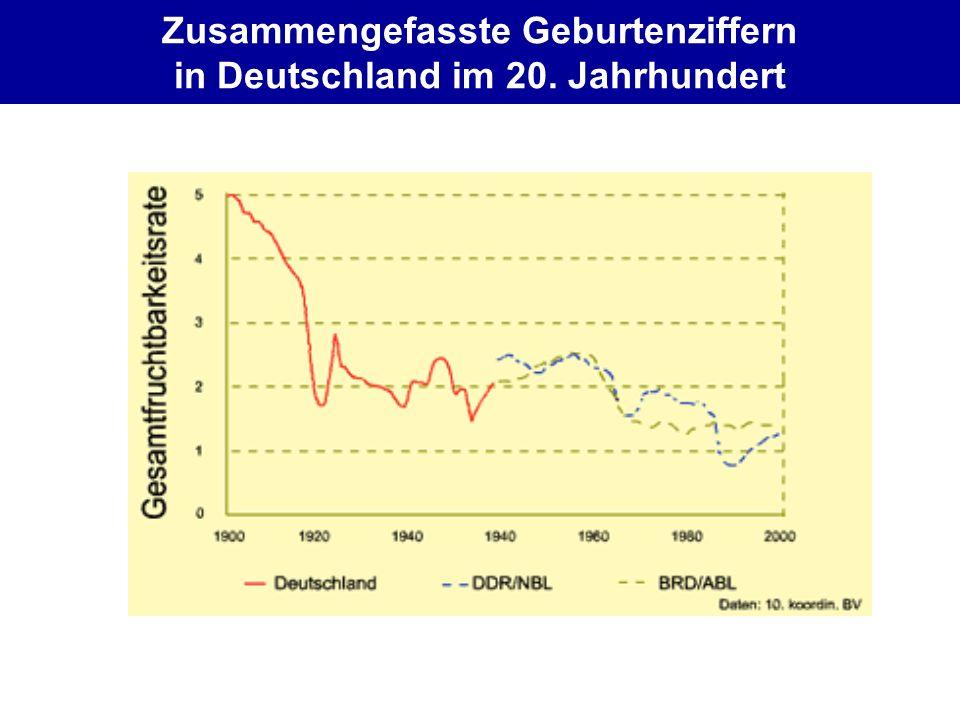 Zusammengefasste Geburtenziffern in Deutschland im 20. Jahrhundert