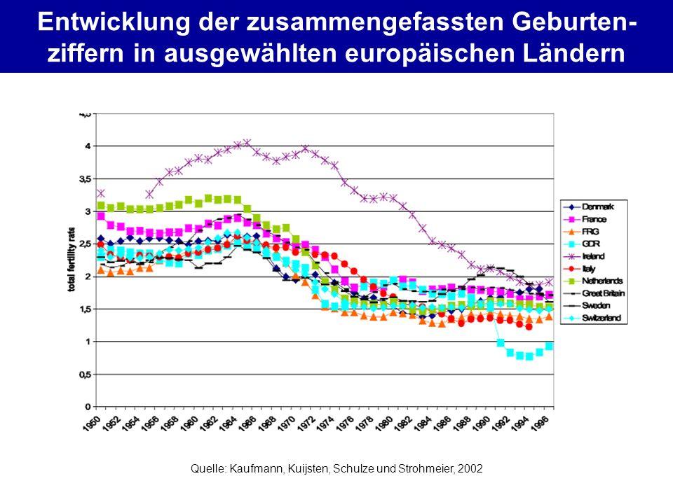 Quelle: Kaufmann, Kuijsten, Schulze und Strohmeier, 2002