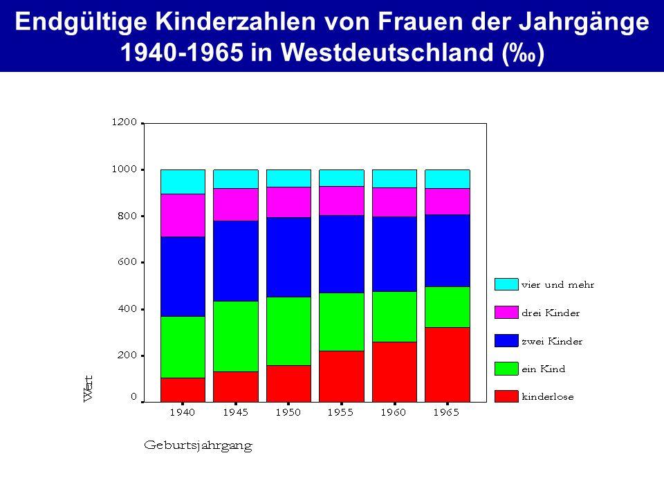 Endgültige Kinderzahlen von Frauen der Jahrgänge 1940-1965 in Westdeutschland (‰)