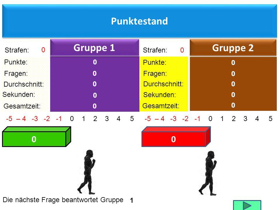Punktestand Gruppe 1 Gruppe 2