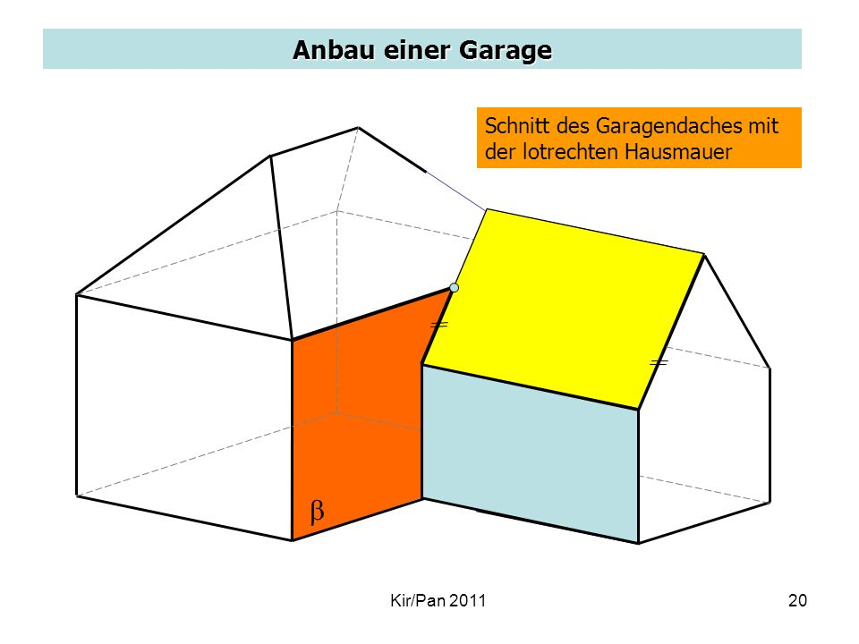 Anbau einer Garage Schnitt des Garagendaches mit der lotrechten Hausmauer c b Kir/Pan 2011