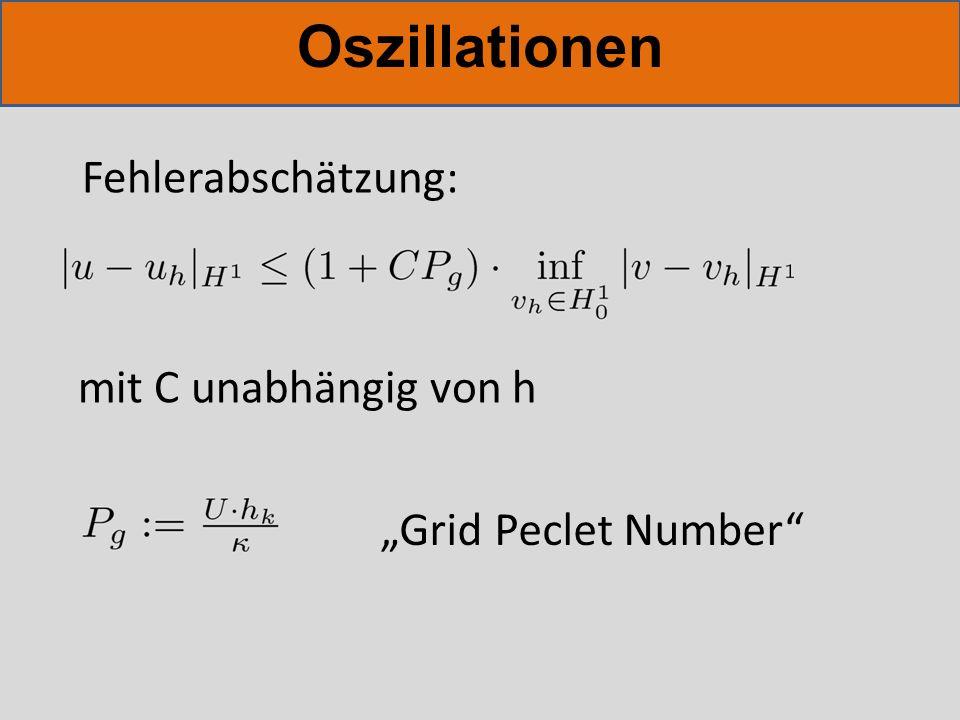 Oszillationen Fehlerabschätzung: mit C unabhängig von h