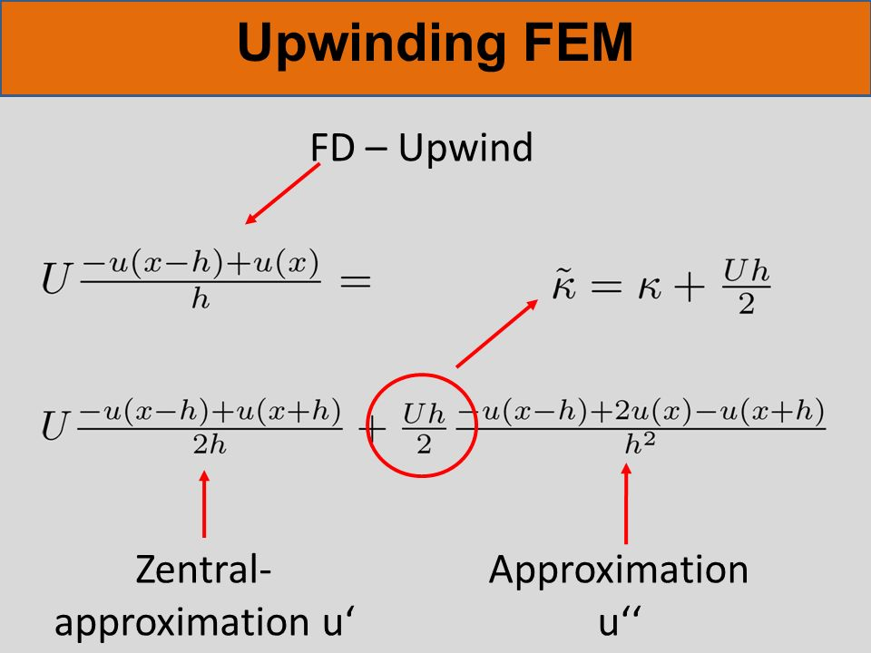 Upwinding FEM FD – Upwind Approximation u'' Zentral- approximation u'