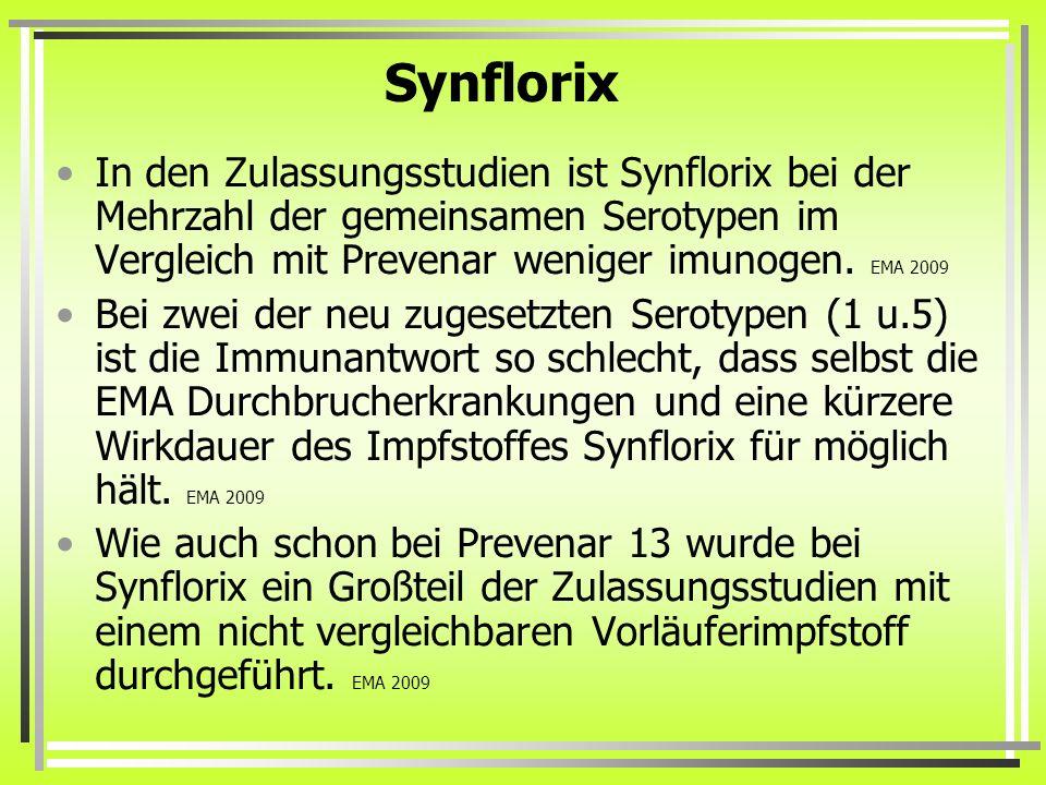 Synflorix In den Zulassungsstudien ist Synflorix bei der Mehrzahl der gemeinsamen Serotypen im Vergleich mit Prevenar weniger imunogen. EMA 2009.