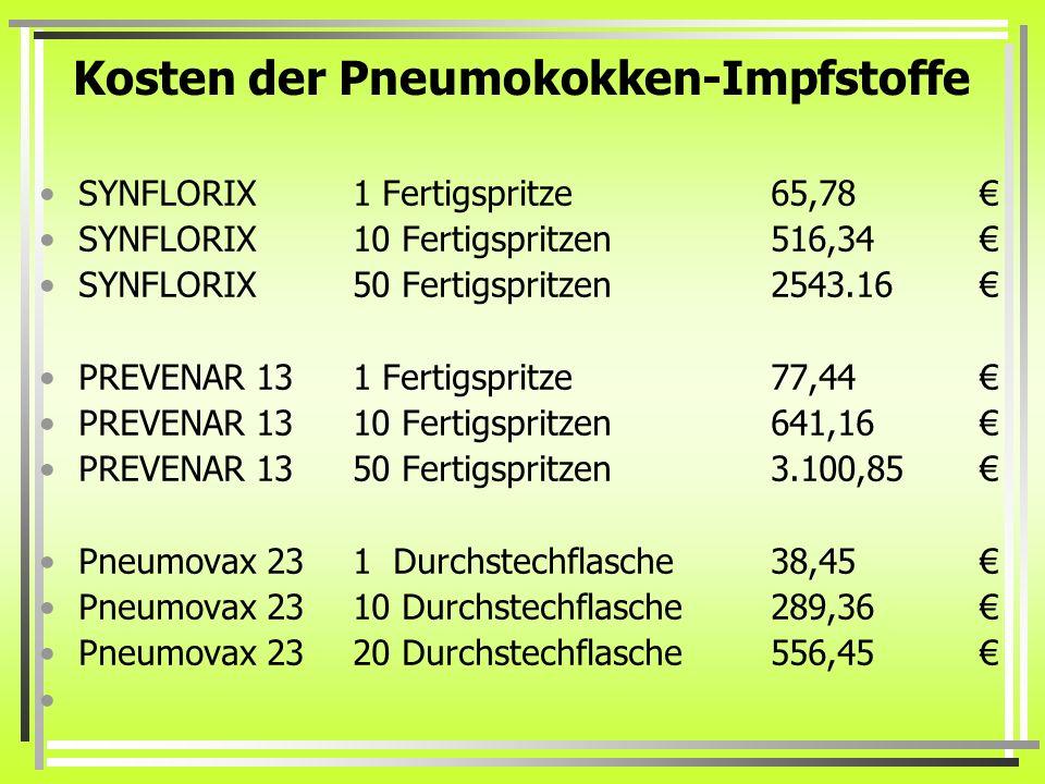 Kosten der Pneumokokken-Impfstoffe