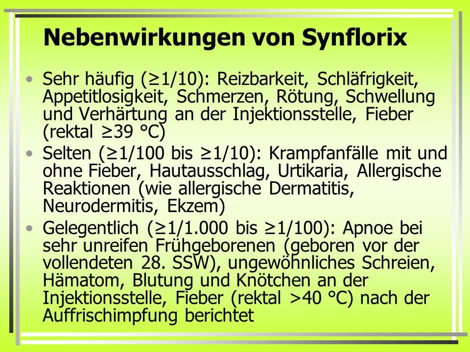Nebenwirkungen von Synflorix