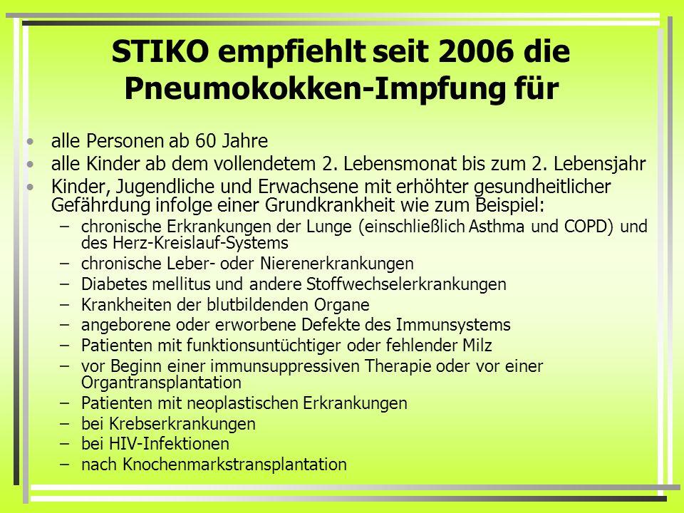 STIKO empfiehlt seit 2006 die Pneumokokken-Impfung für