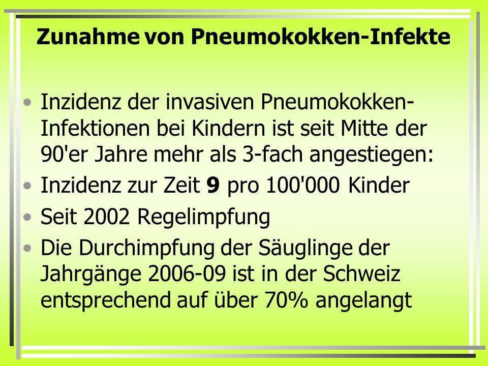 Zunahme von Pneumokokken-Infekte