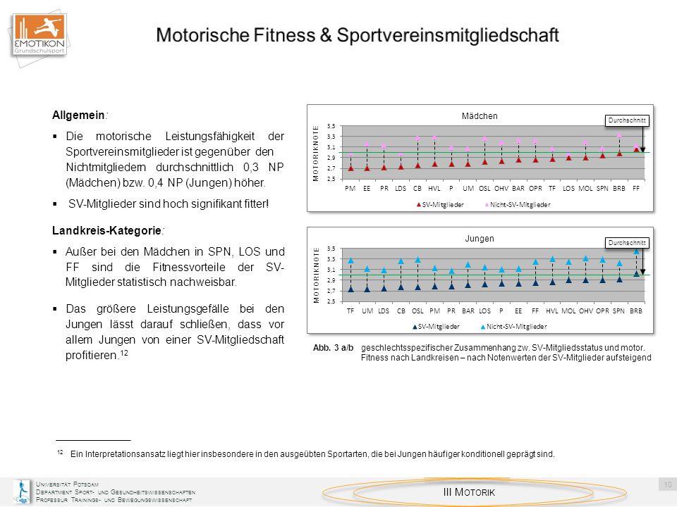 Motorische Fitness & Sportvereinsmitgliedschaft