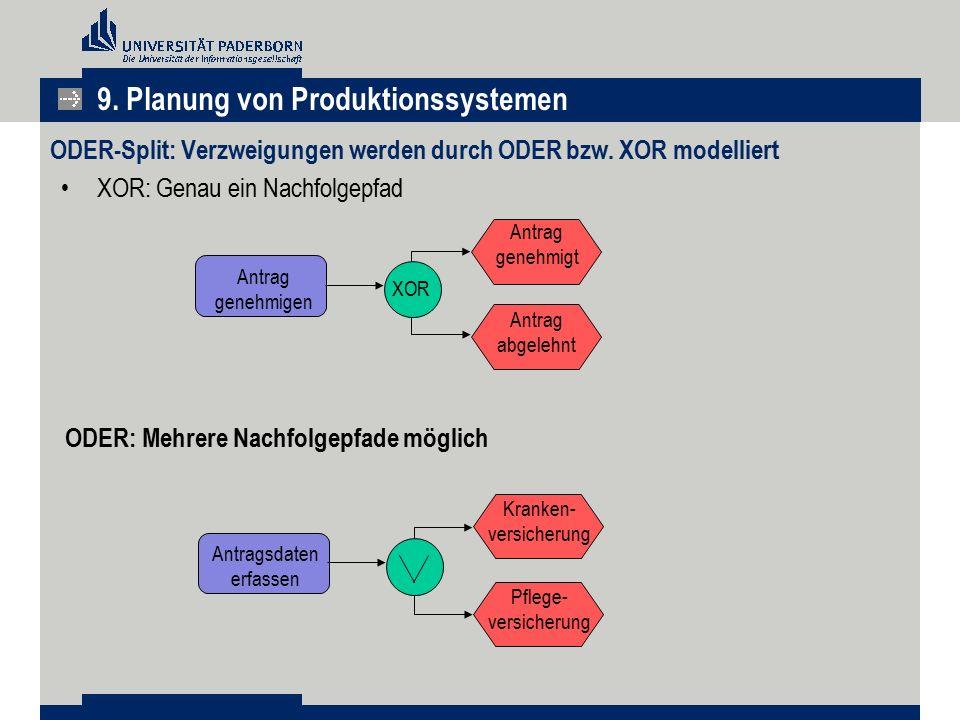 ODER-Split: Verzweigungen werden durch ODER bzw. XOR modelliert