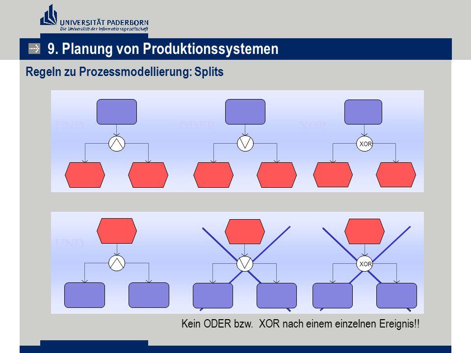 Regeln zu Prozessmodellierung: Splits