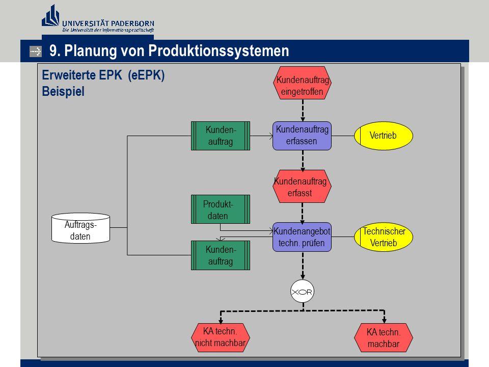 Erweiterte EPK (eEPK) Beispiel