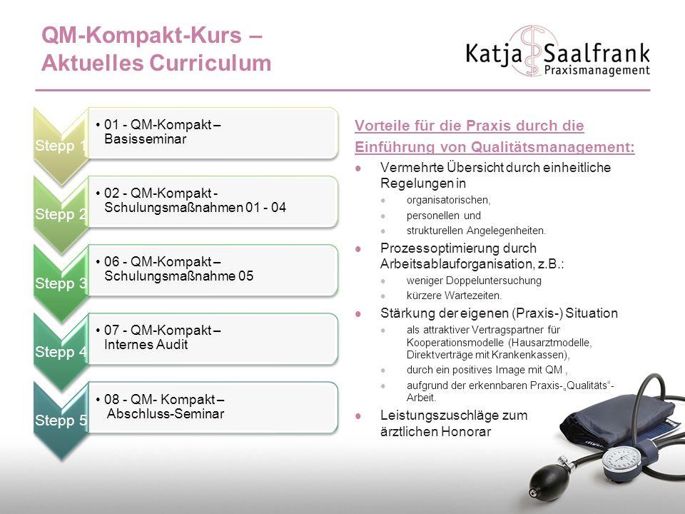 QM-Kompakt-Kurs – Aktuelles Curriculum