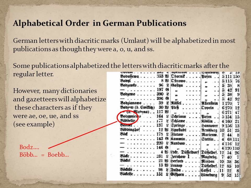 Alphabetical Order in German Publications