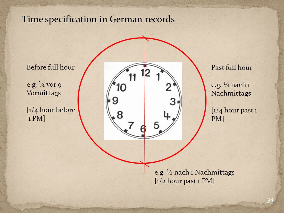 Time specification in German records