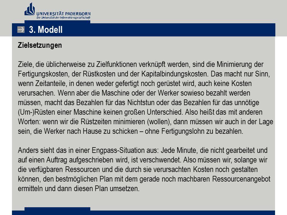 3. Modell Zielsetzungen.
