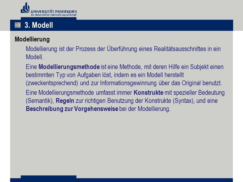 3. Modell Modellierung. Modellierung ist der Prozess der Überführung eines Realitätsausschnittes in ein Modell.