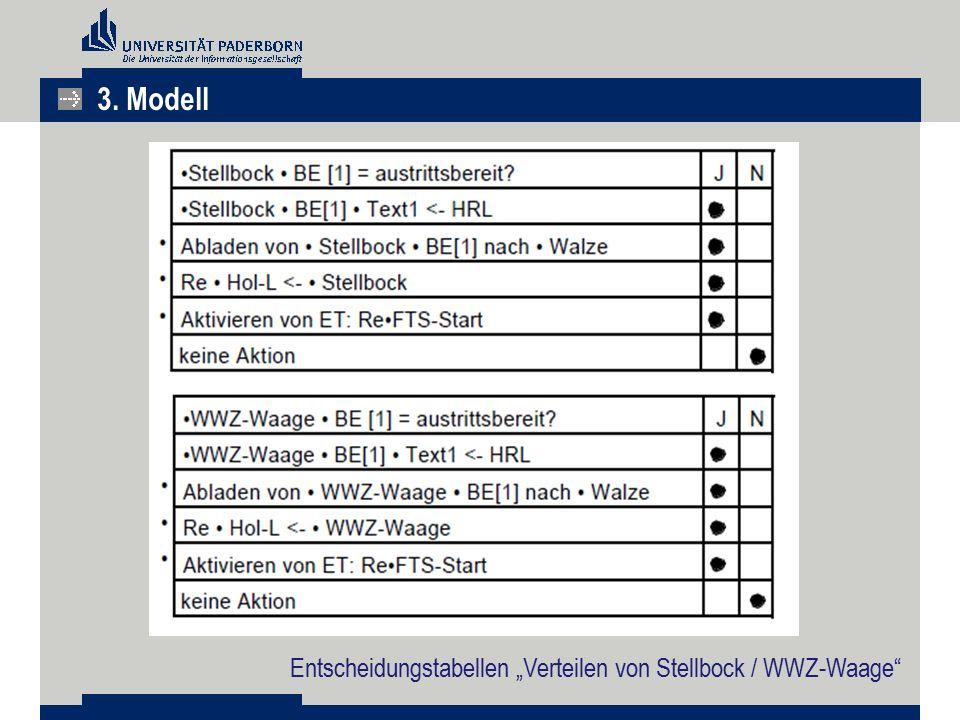 """3. Modell Entscheidungstabellen """"Verteilen von Stellbock / WWZ-Waage"""