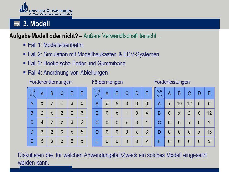 3. Modell Aufgabe Modell oder nicht – Äußere Verwandtschaft täuscht ... Fall 1: Modelleisenbahn.