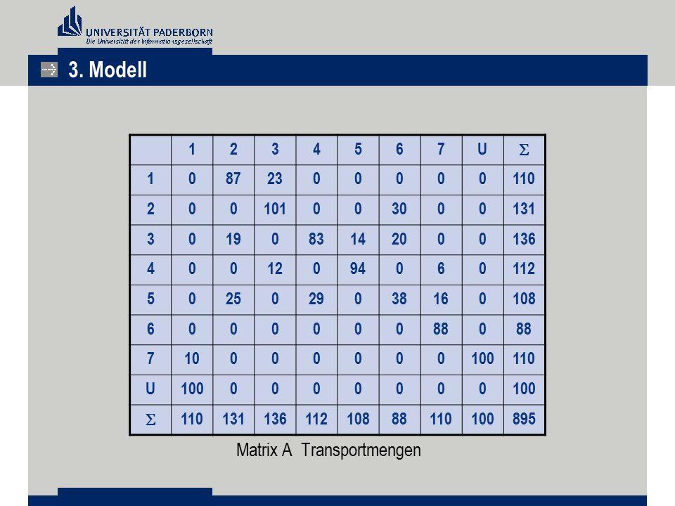 Matrix A Transportmengen