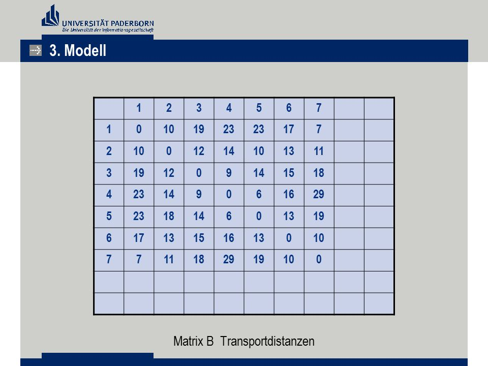 Matrix B Transportdistanzen