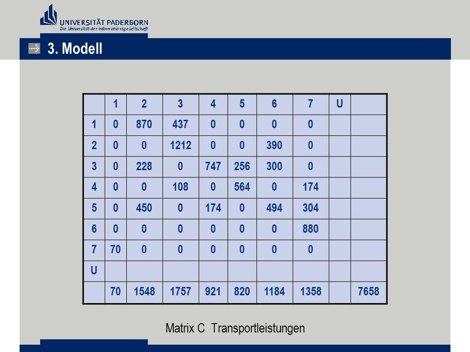 Matrix C Transportleistungen
