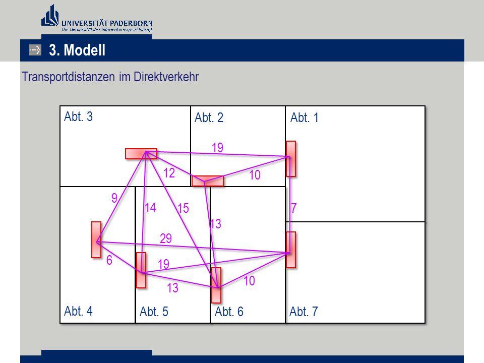 3. Modell Transportdistanzen im Direktverkehr Abt. 4 Abt. 6 Abt. 5