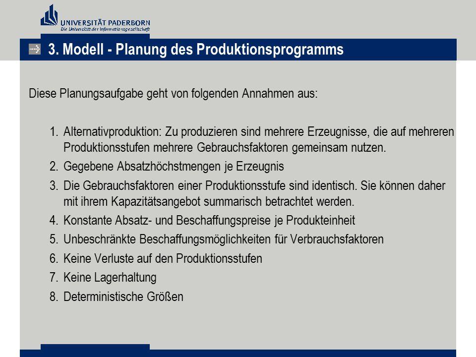 3. Modell - Planung des Produktionsprogramms