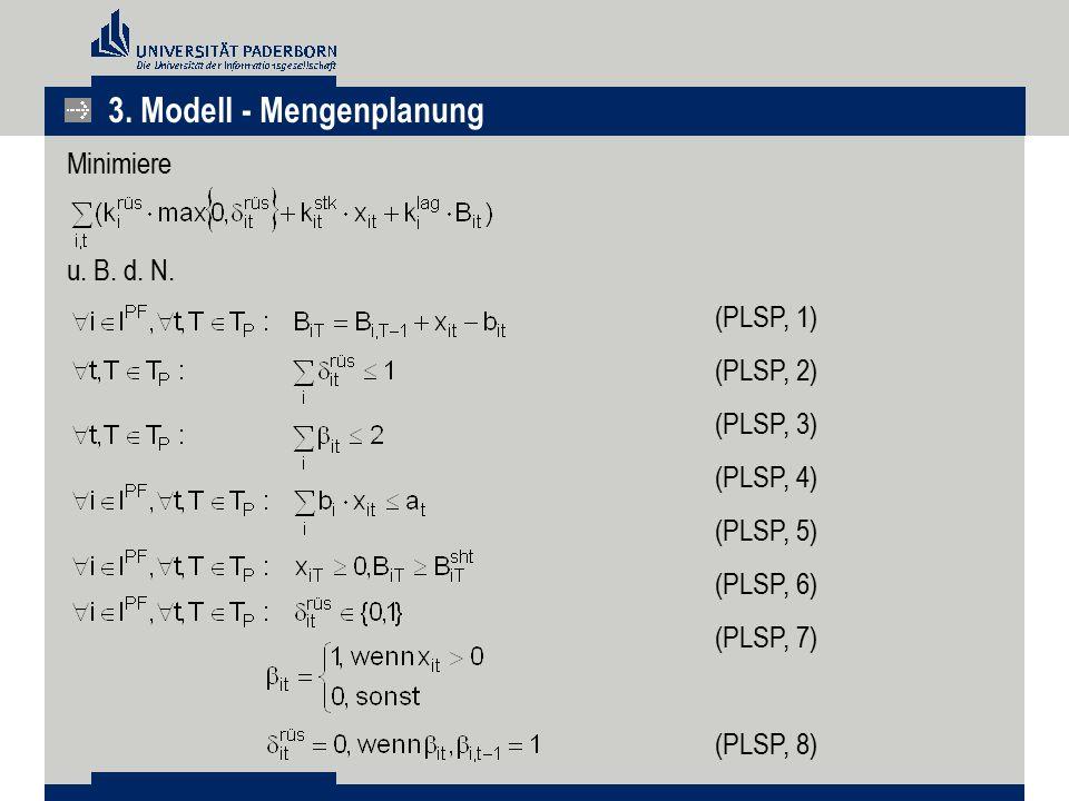 3. Modell - Mengenplanung