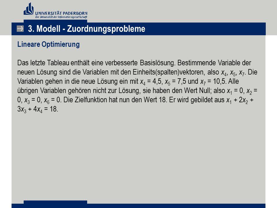 Charmant Konzept Das Nervensystem Arbeitsblatt Kartierung Fotos ...